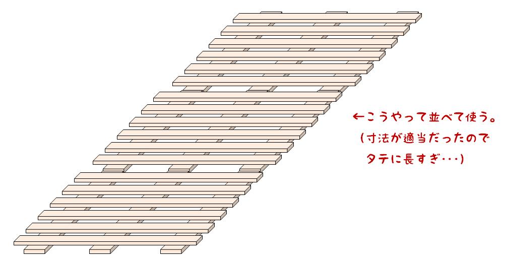 ベッド床板のすのこを並べた図
